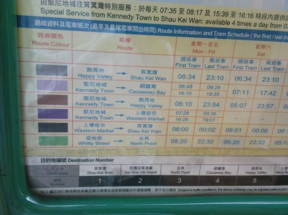 トラム案内板 - 香港トラム