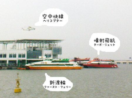 マカオ・フェリー・ターミナル - 香港からマカオへのアクセス方法